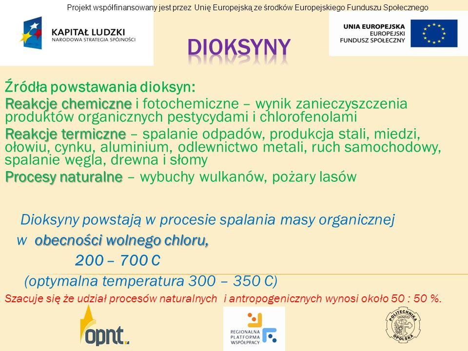 Dioksynyy Źródła powstawania dioksyn: