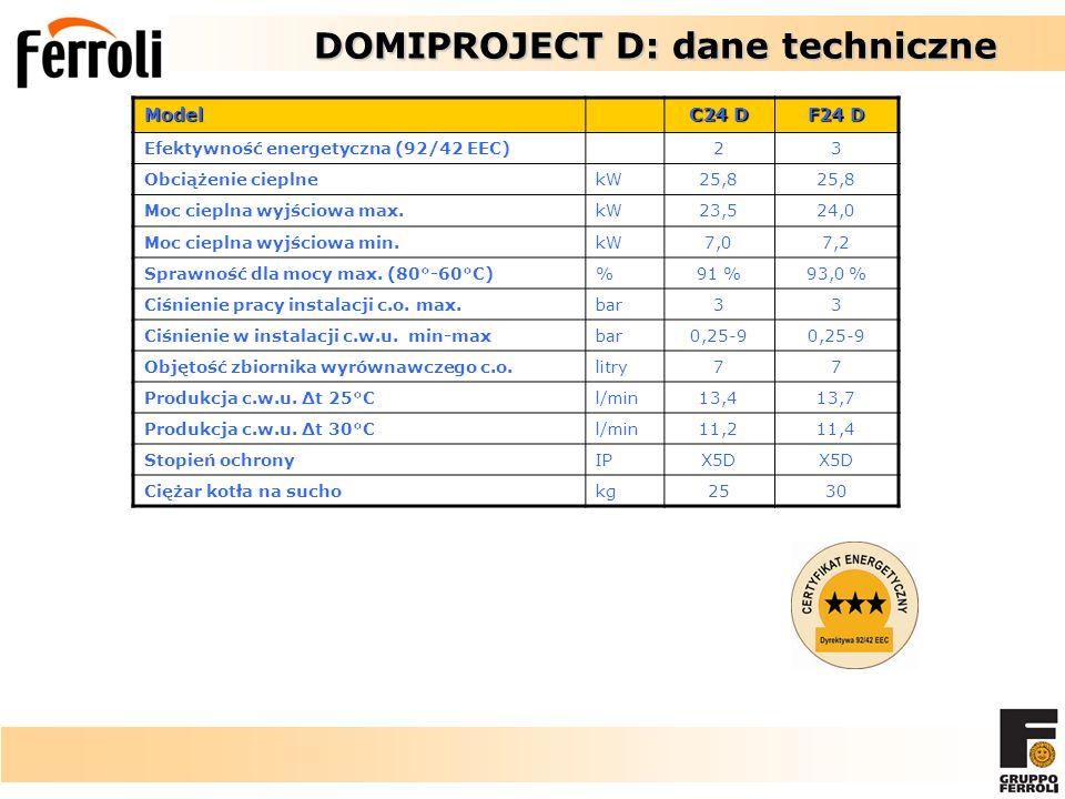 DOMIPROJECT D: dane techniczne