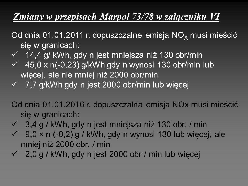 Zmiany w przepisach Marpol 73/78 w załączniku VI