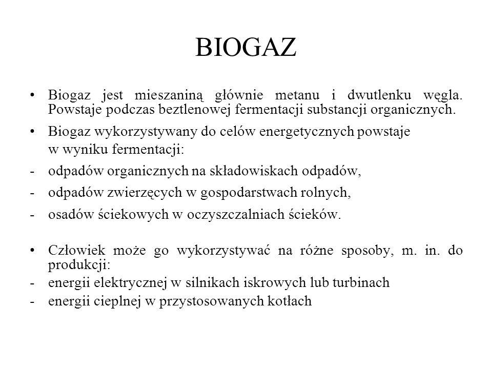 BIOGAZ Biogaz jest mieszaniną głównie metanu i dwutlenku węgla. Powstaje podczas beztlenowej fermentacji substancji organicznych.