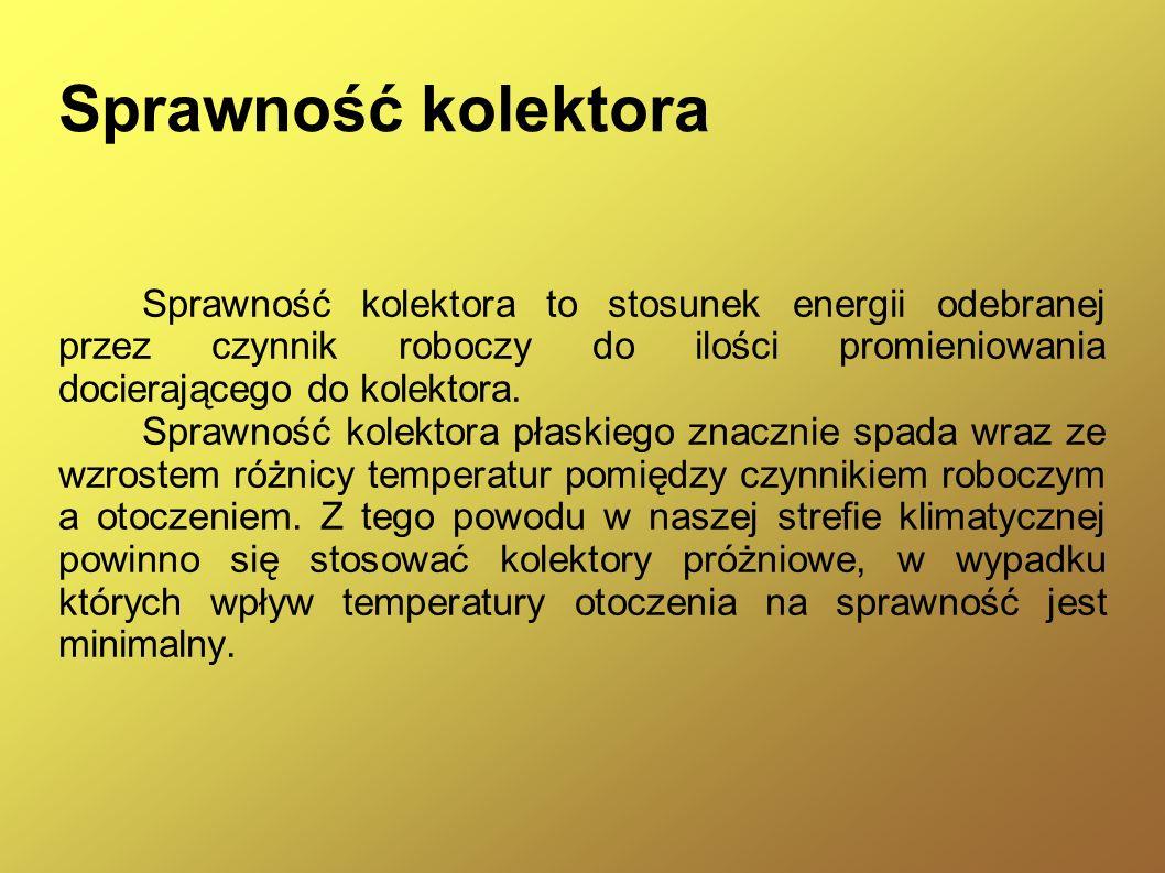 Sprawność kolektora Sprawność kolektora to stosunek energii odebranej przez czynnik roboczy do ilości promieniowania docierającego do kolektora.