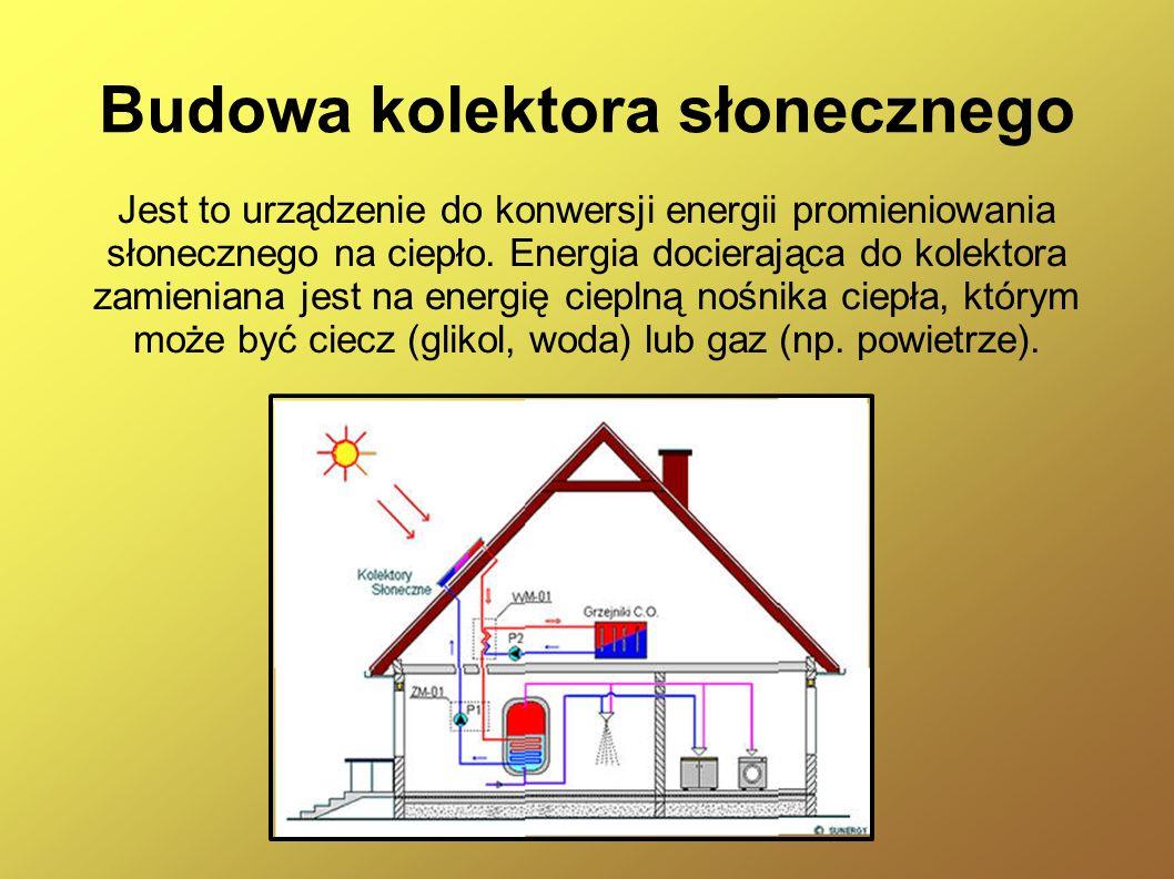 Budowa kolektora słonecznego