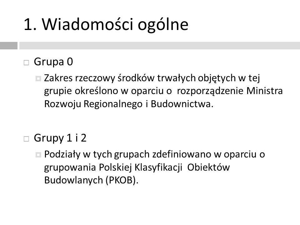 1. Wiadomości ogólne Grupa 0 Grupy 1 i 2