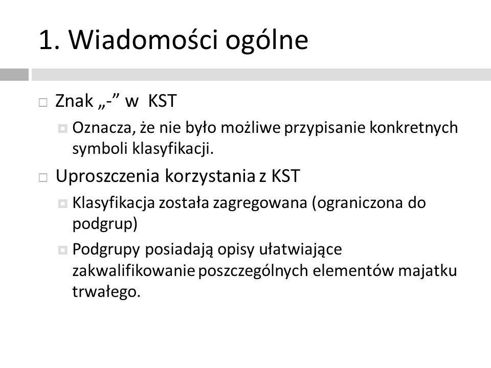 """1. Wiadomości ogólne Znak """"- w KST Uproszczenia korzystania z KST"""