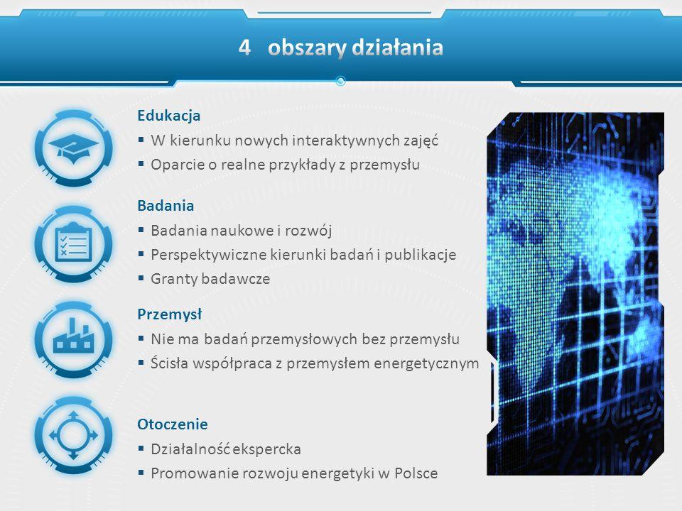 4 obszary działania Edukacja W kierunku nowych interaktywnych zajęć