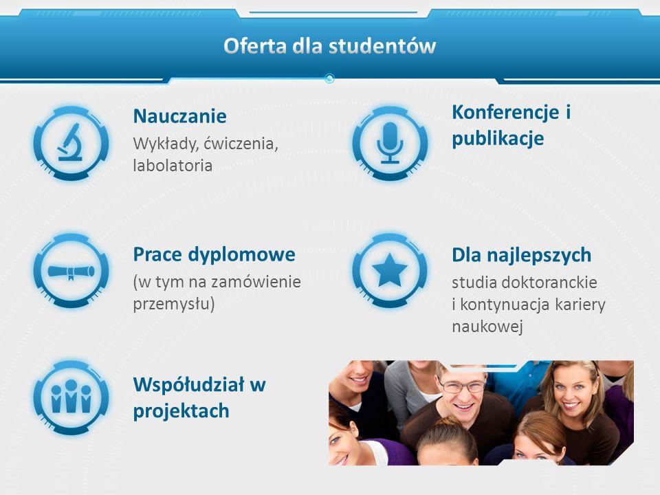 Oferta dla studentów Konferencje i publikacje Nauczanie