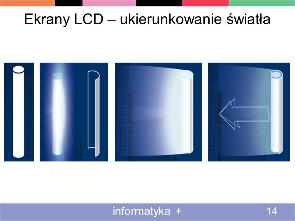 Ekrany LCD – ukierunkowanie światła