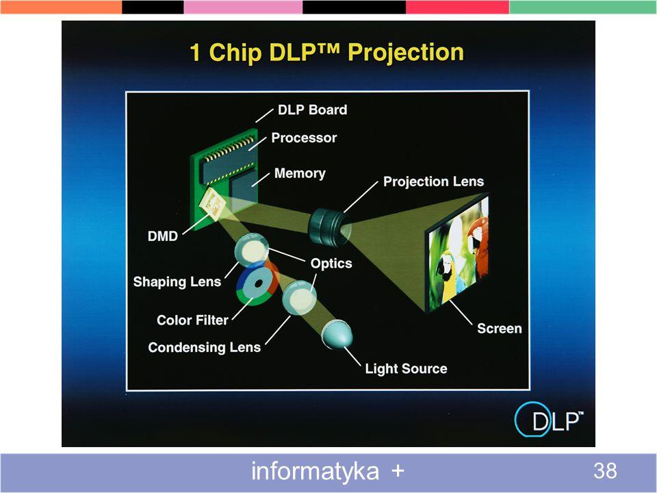 Większość projektorów do kina domowego i biznesowych wykorzystuje technologię DLP, w której zastosowano jeden przetwornik obrazu. Białe światło przechodzi przez kołowy filtr kolorów. W ten sposób na przetwornik DLP pada kolejno światło czerwone, zielone i niebieskie. Przetwornik jest zbudowany z ogromnej ilości luster (po jednym na każdy piksel). Stany włączenia i wyłączenia mikroluster są koordynowane w ten sposób aby tworzyć różne kolory z trzech barw podstawowych. Na przykład lustro, które na utworzyć piksel purpurowy będzie odbijało tylko barwę niebieską i czerwoną. Nasze oczy i mózg łączą te bardzo krótkie, naprzemienne błyski światła w pożądaną barwę. Następnie odbite światło przechodzi przez obiektyw i na ekranie jest wyświetlany kolorowy obraz.