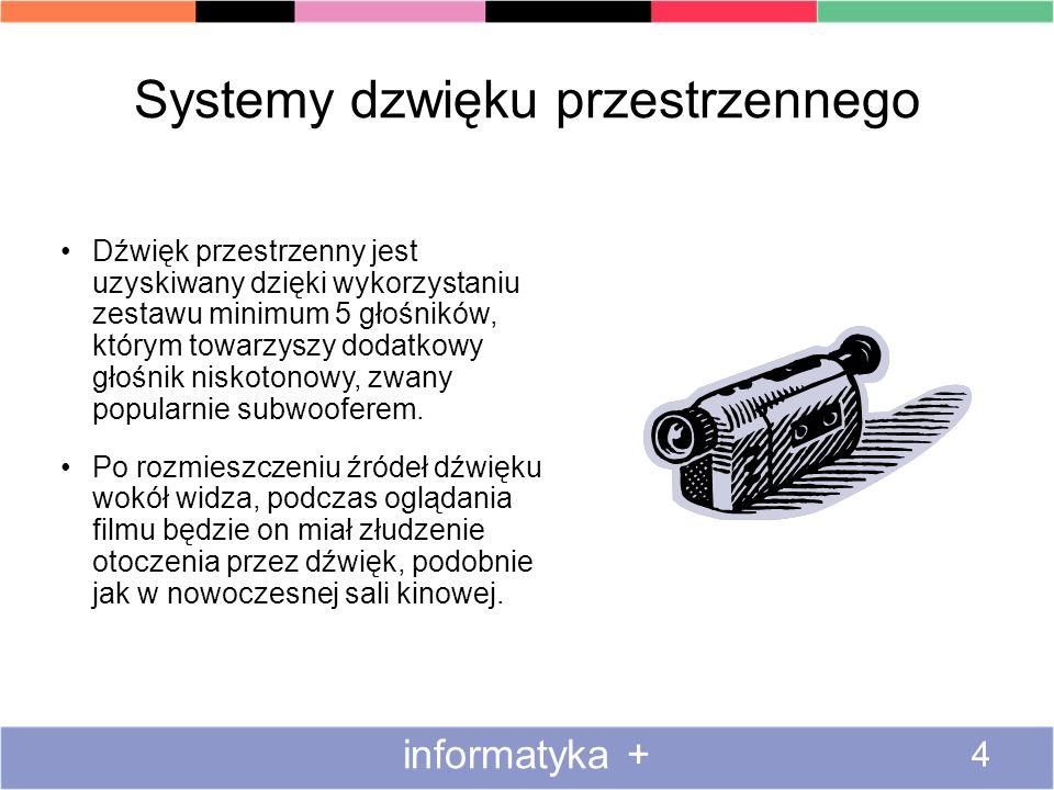 Systemy dzwięku przestrzennego