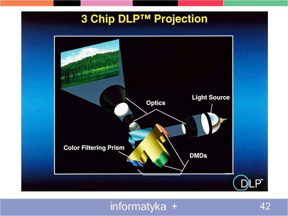 Niektóre projektory DLP wykorzystują trzy przetworniki obrazu