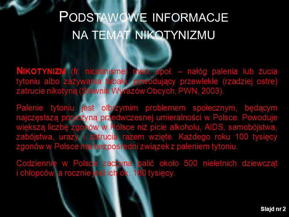 Podstawowe informacje na temat nikotynizmu