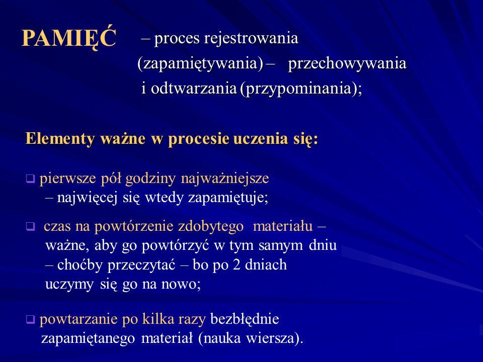 PAMIĘĆ – proces rejestrowania (zapamiętywania) – przechowywania