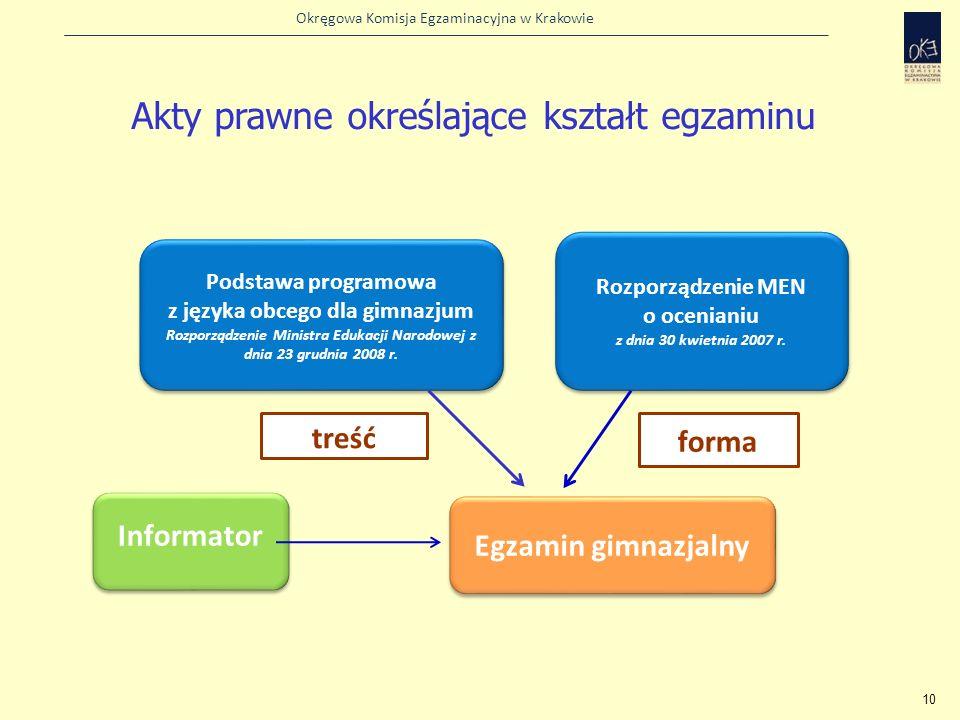 Akty prawne określające kształt egzaminu