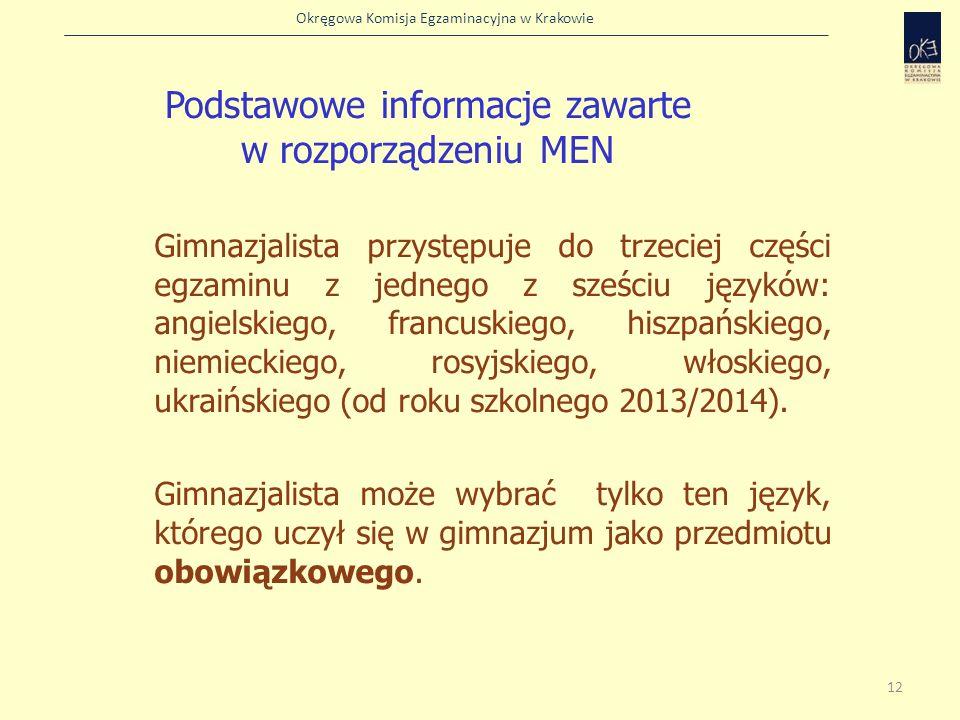 Podstawowe informacje zawarte w rozporządzeniu MEN