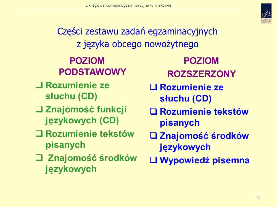 Części zestawu zadań egzaminacyjnych z języka obcego nowożytnego