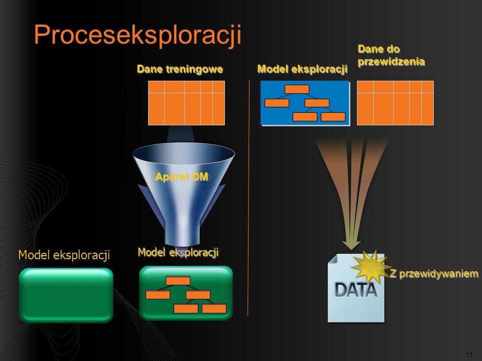 Proceseksploracji DM Engine Model eksploracji Model eksploracji