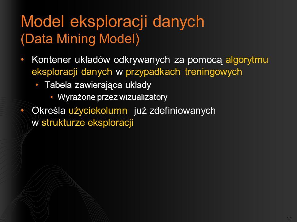 Model eksploracji danych (Data Mining Model)