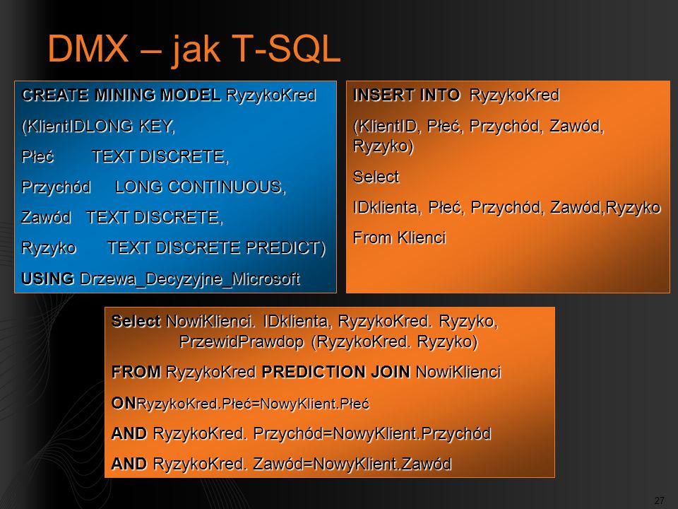 DMX – jak T-SQL CREATE MINING MODEL RyzykoKred (KlientIDLONG KEY,