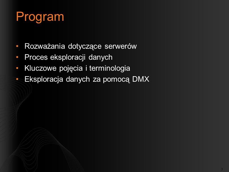 Program Rozważania dotyczące serwerów Proces eksploracji danych