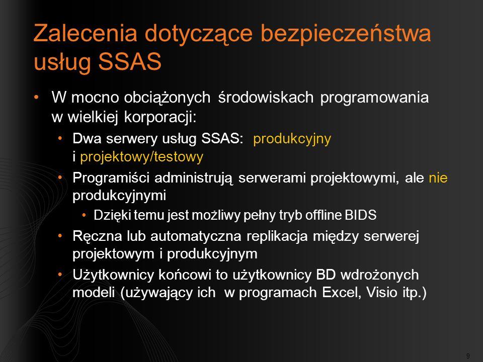 Zalecenia dotyczące bezpieczeństwa usług SSAS
