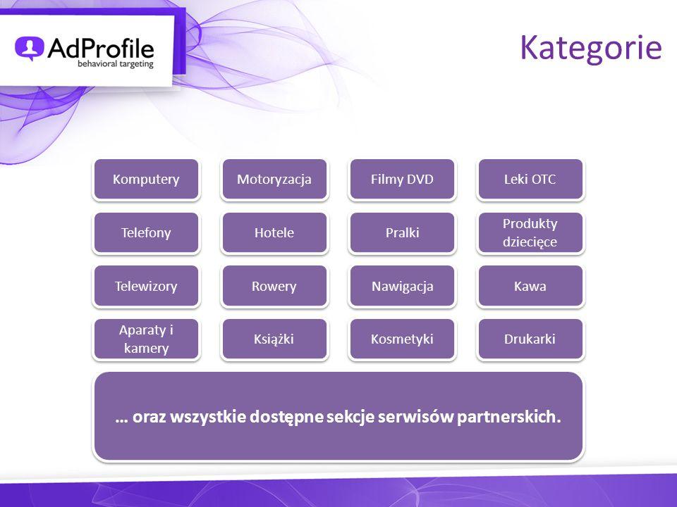 … oraz wszystkie dostępne sekcje serwisów partnerskich.