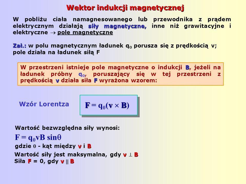 F = q0(v  B) F = q0vB sin Wektor indukcji magnetycznej Wzór Lorentza