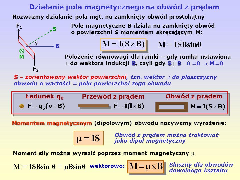  = IS Działanie pola magnetycznego na obwód z prądem ×  =0  M=0