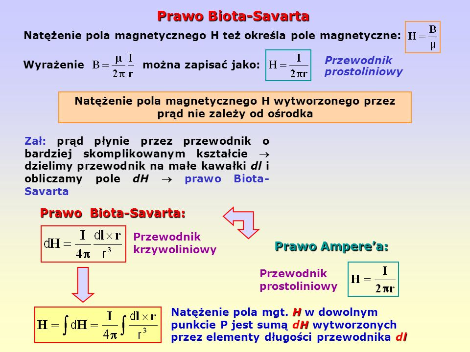 Prawo Biota-Savarta Prawo Biota-Savarta: Prawo Ampere'a: