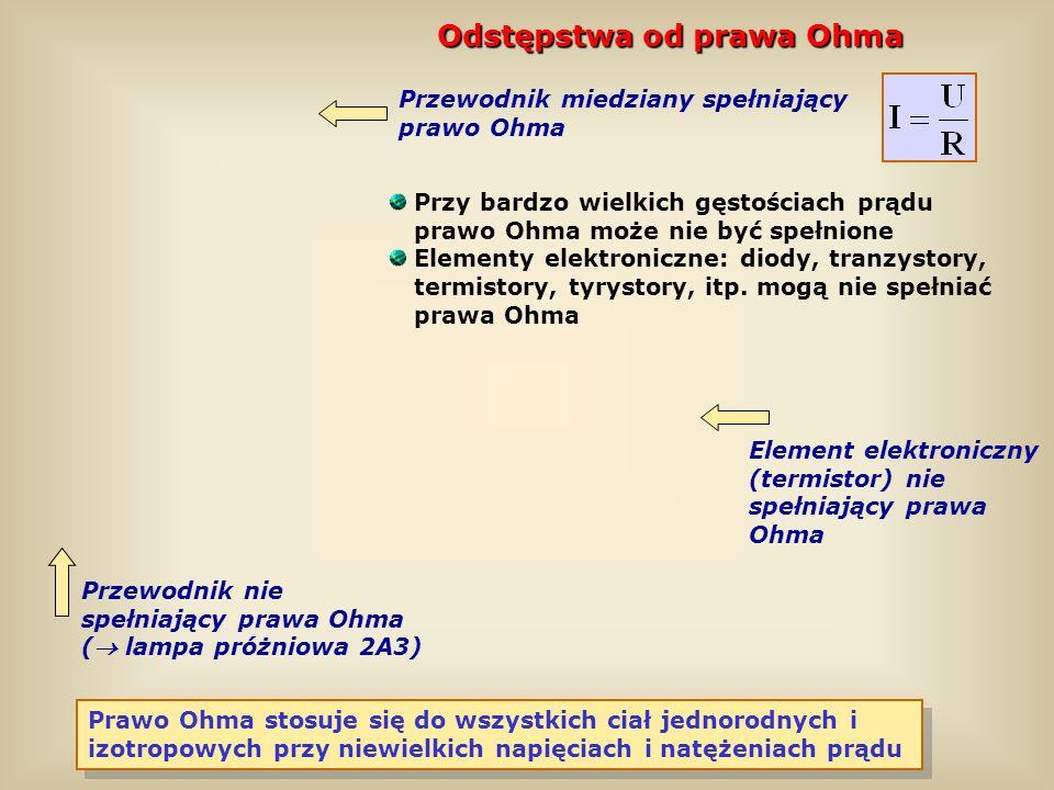Odstępstwa od prawa Ohma