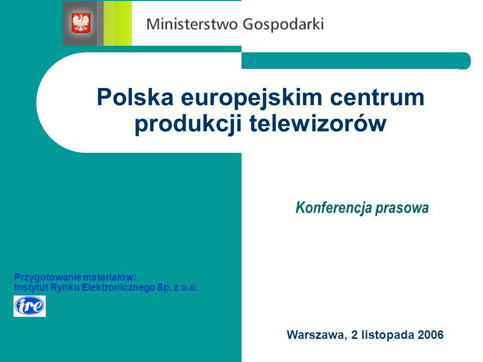 Polska europejskim centrum produkcji telewizorów