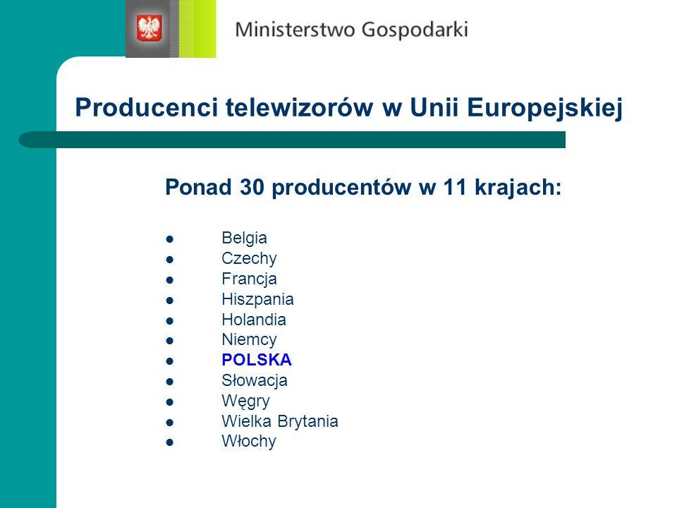 Producenci telewizorów w Unii Europejskiej
