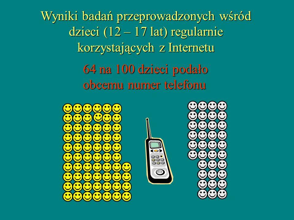 Wyniki badań przeprowadzonych wśród dzieci (12 – 17 lat) regularnie korzystających z Internetu