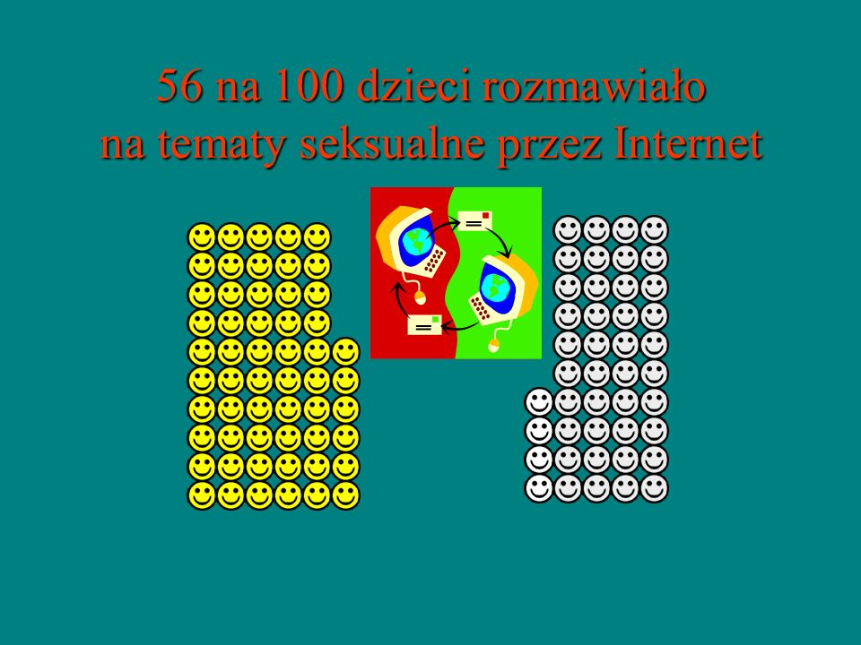 56 na 100 dzieci rozmawiało na tematy seksualne przez Internet
