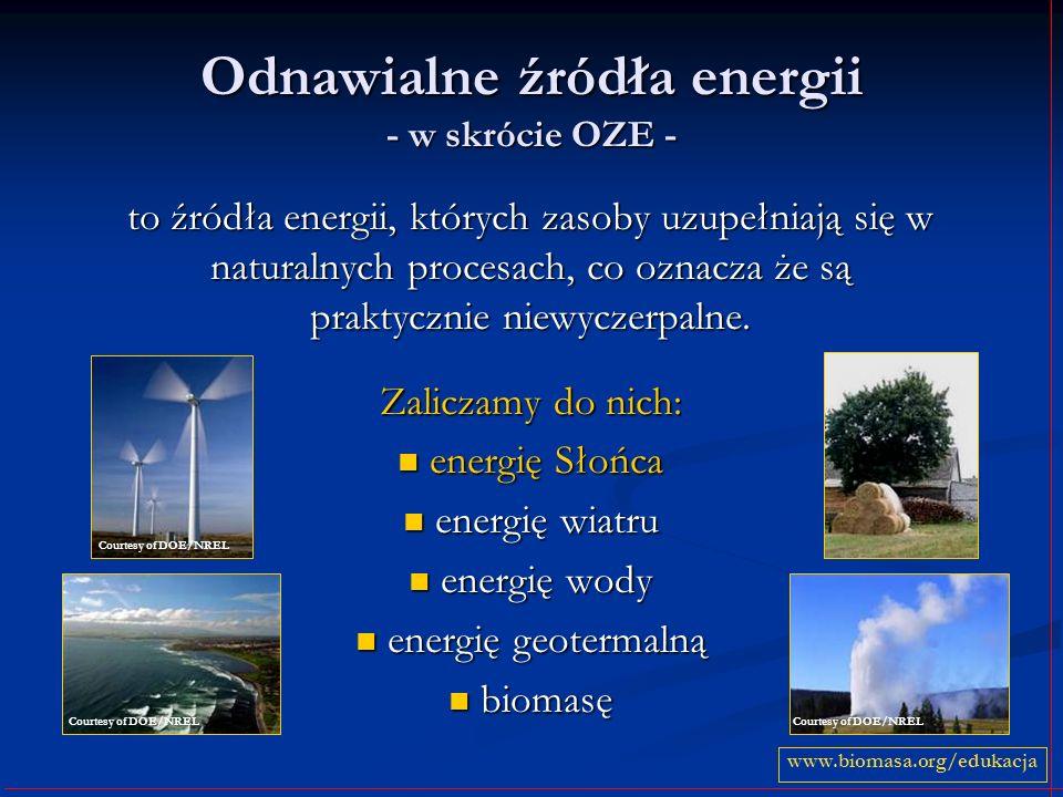 Odnawialne źródła energii - w skrócie OZE -