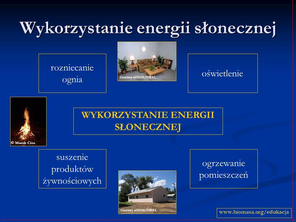 Wykorzystanie energii słonecznej