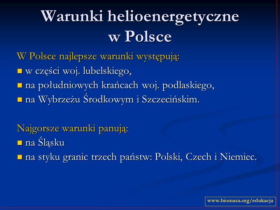 Warunki helioenergetyczne w Polsce