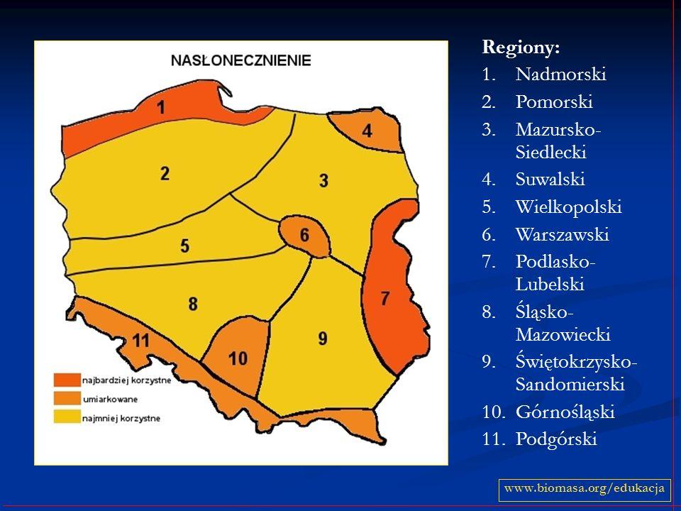 Świętokrzysko-Sandomierski Górnośląski Podgórski
