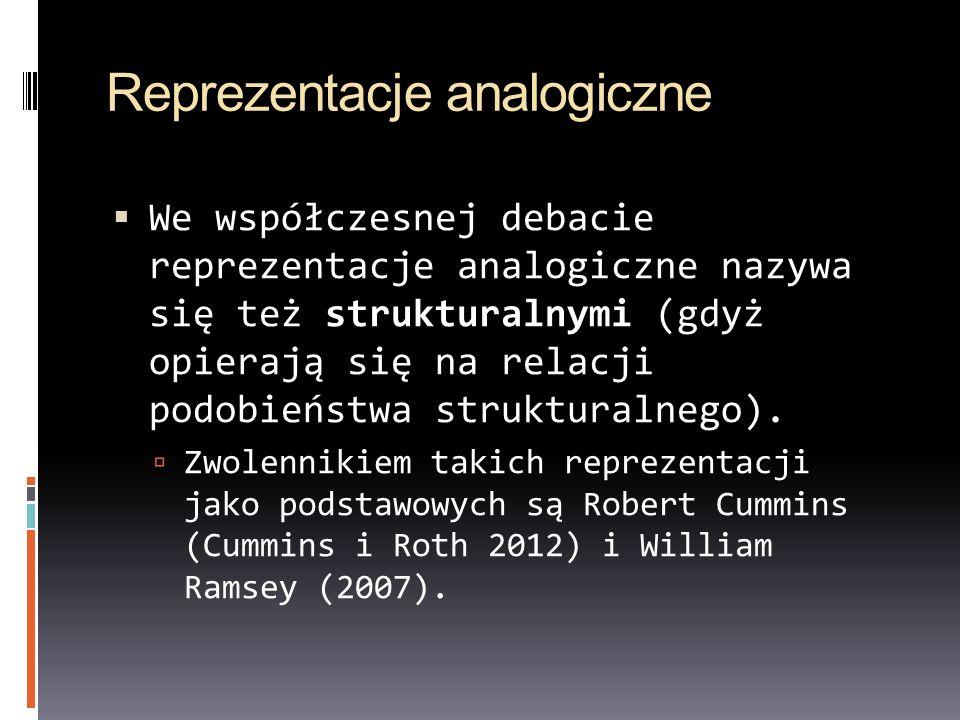 Reprezentacje analogiczne
