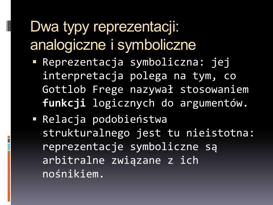 Dwa typy reprezentacji: analogiczne i symboliczne