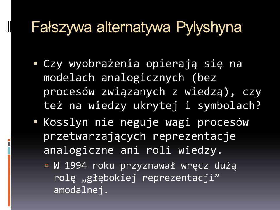 Fałszywa alternatywa Pylyshyna