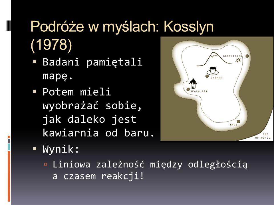 Podróże w myślach: Kosslyn (1978)