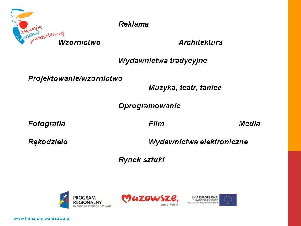 Reklama Wzornictwo Architektura. Wydawnictwa tradycyjne. Projektowanie/wzornictwo. Muzyka, teatr, taniec.