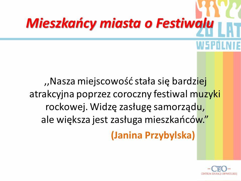 Mieszkańcy miasta o Festiwalu
