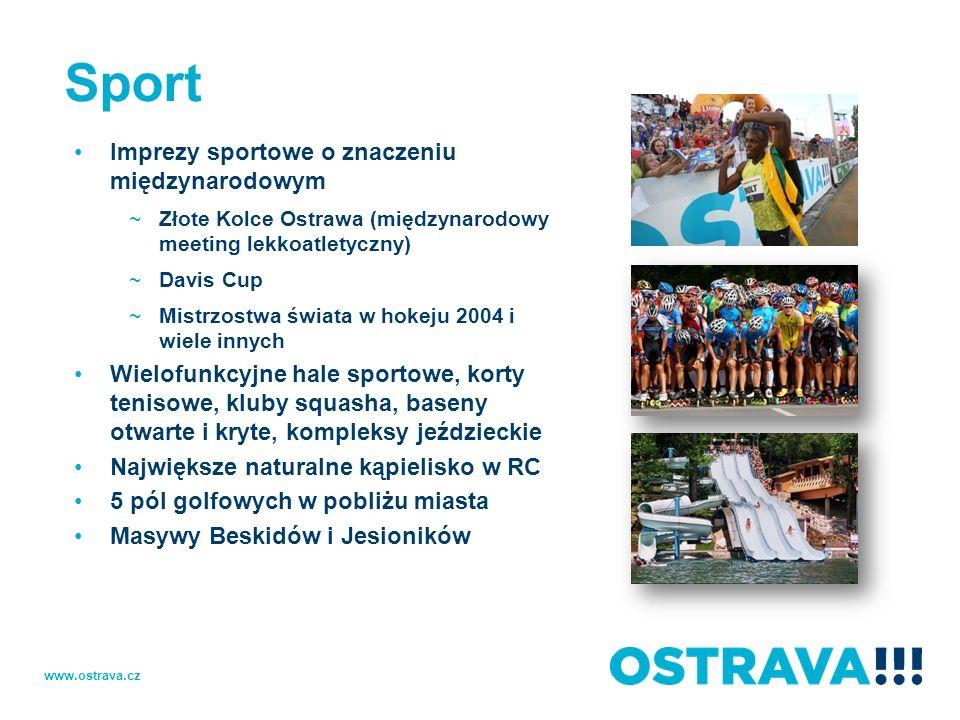 Sport Imprezy sportowe o znaczeniu międzynarodowym