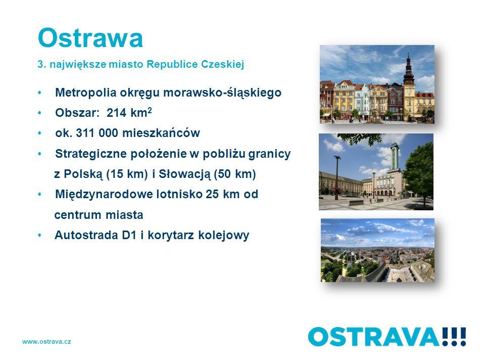 Ostrawa Metropolia okręgu morawsko-śląskiego Obszar: 214 km2