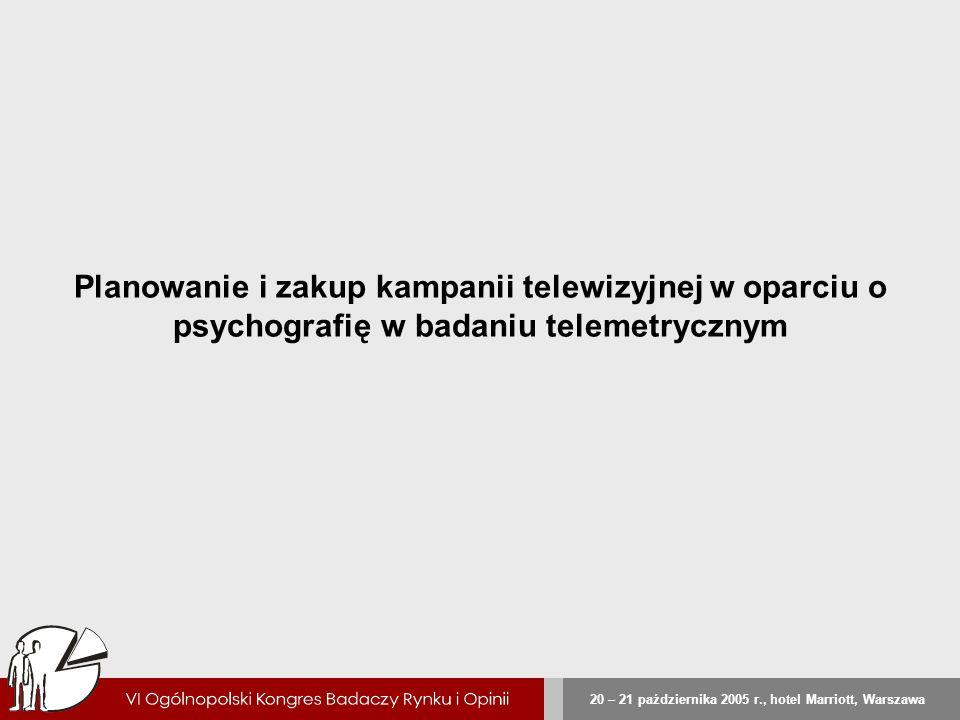Planowanie i zakup kampanii telewizyjnej w oparciu o psychografię w badaniu telemetrycznym