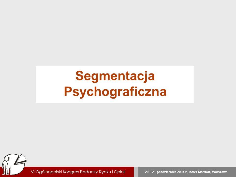 Segmentacja Psychograficzna