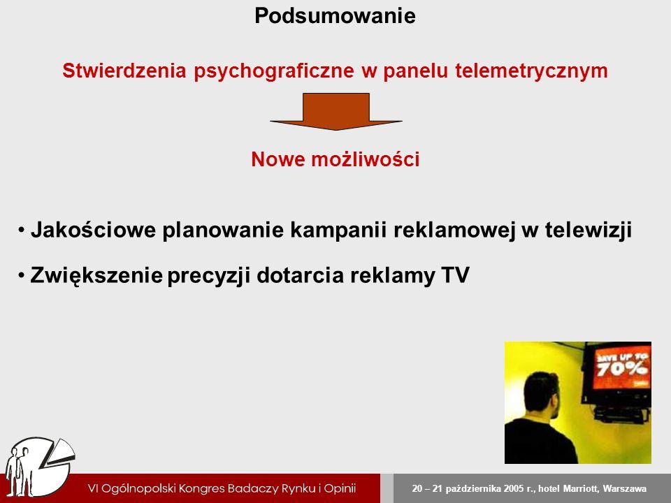 Stwierdzenia psychograficzne w panelu telemetrycznym