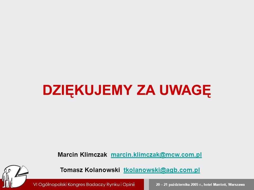 DZIĘKUJEMY ZA UWAGĘ Marcin Klimczak marcin.klimczak@mcw.com.pl