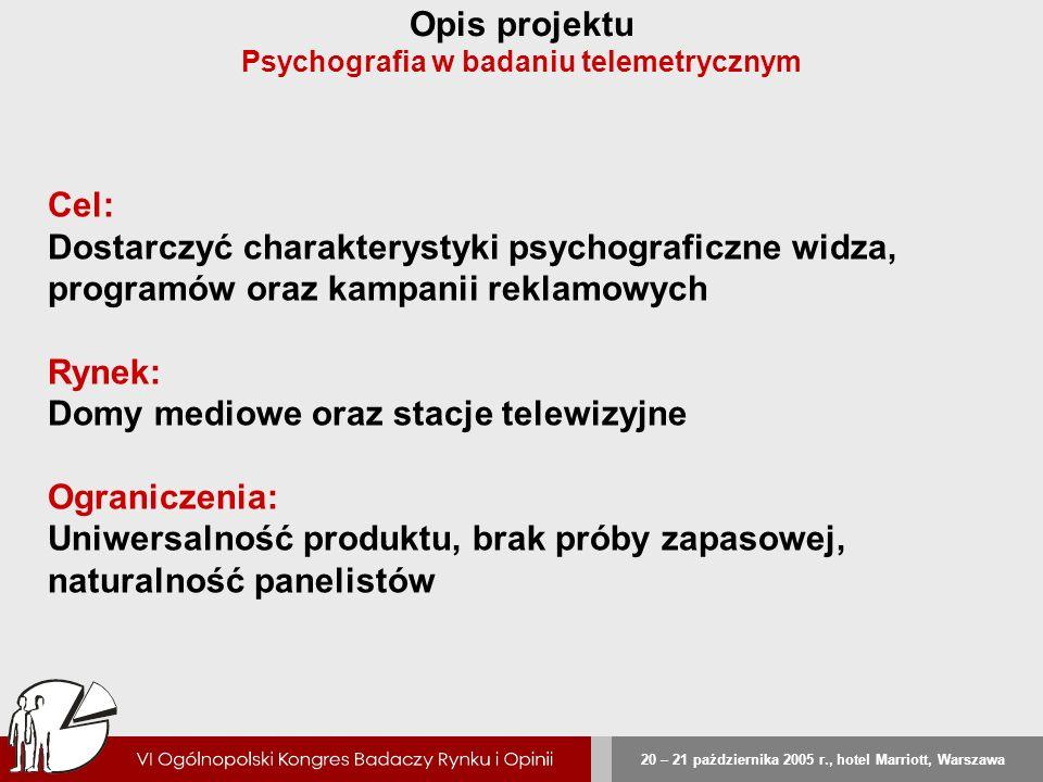 Opis projektu Psychografia w badaniu telemetrycznym